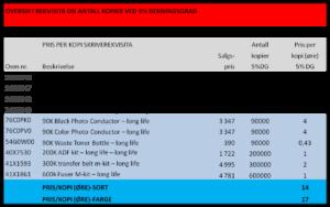 price per copy xc9235